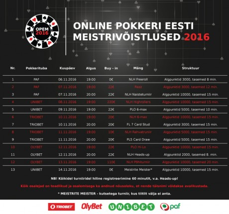 Sel pühapäeval algavad netipokkeri Eesti meistrivõistlused